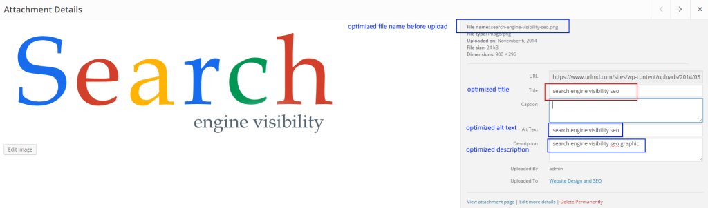 wordpress image seo screenshot