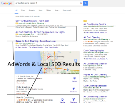 PPC and Local SEO