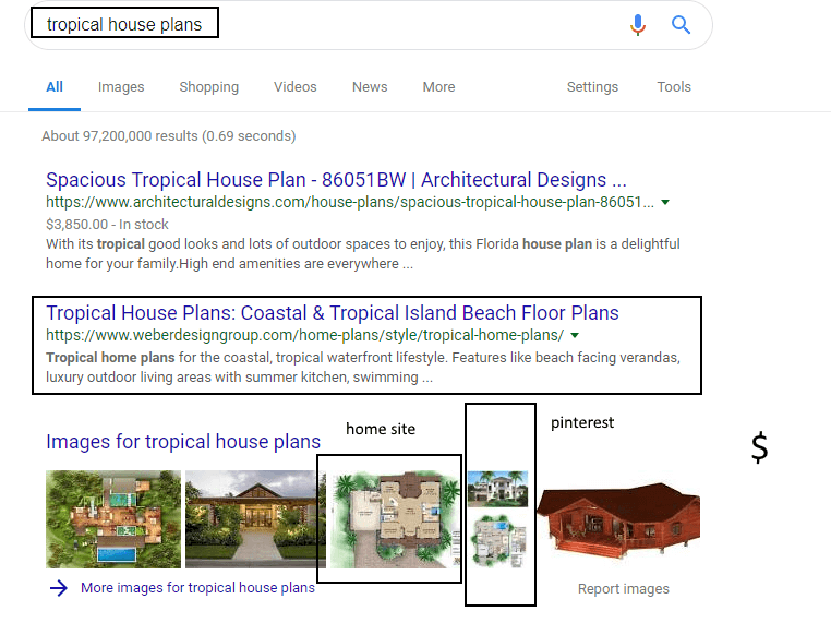 google seo example includes organic and image seo